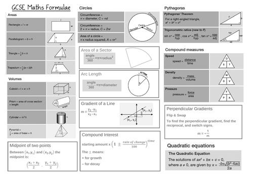 GCSE (9 - 1) Edexcel Maths Useful Formulae to Learn