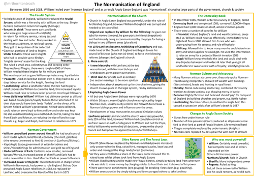 GCSE 9-1 Anglo Saxon Norman England: Normanisation of England A3 Revision Sheet