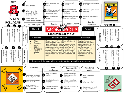 OCR A GCSE 9-1 Geography: Paper 1 Monopoly Revision