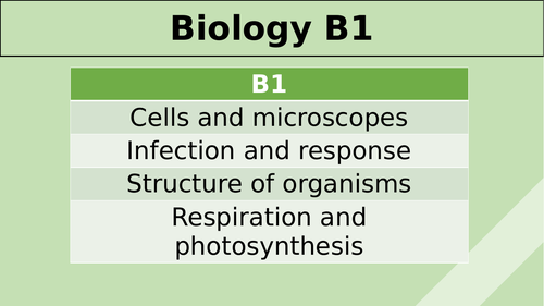 AQA GCSE Combined Science: Biology B1 Revision PPT