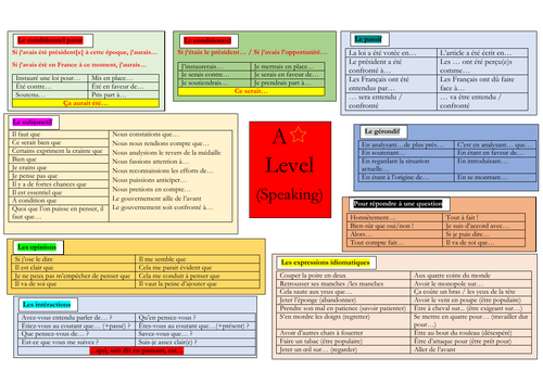 French - A level - speaking MAT - A* structures - display (conversation - complex structures)