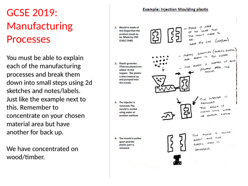 AQA Design & Technology 2019 9-1 Manufacturing processes to know with an example.