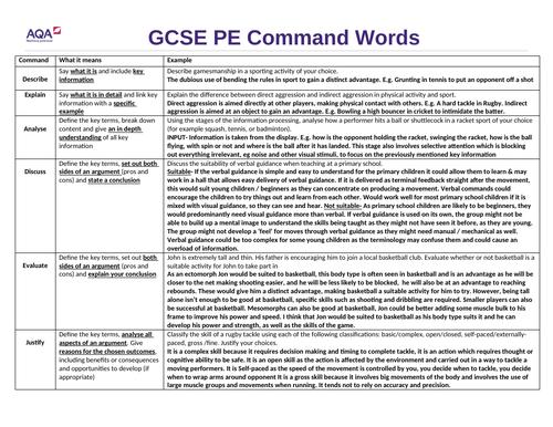 AQA (9-1) GCSE PE Pupil Friendly Command Words
