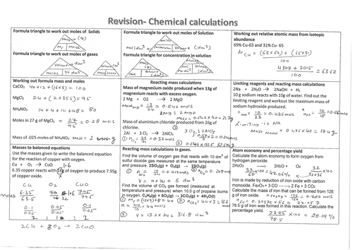 AQA Revision Chemistry Paper 1