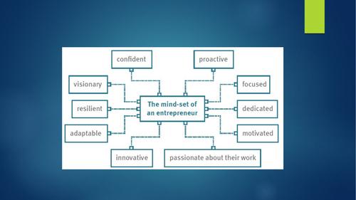 Full lesson on entrepreneurial mindsets for the new BTEC Tech Award Enterprise.
