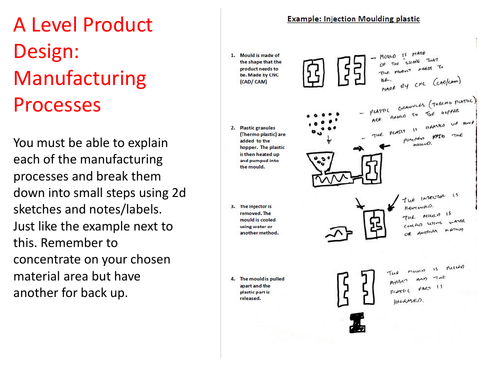 OCR A Level Product Design NEW SPEC  H406 Manufacturing Processes revision aid.
