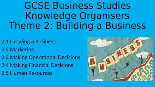GCSE Business Studies (9-1) Knowledge Organiser