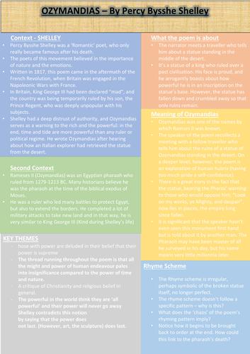 Ozymandias Revision Sheet