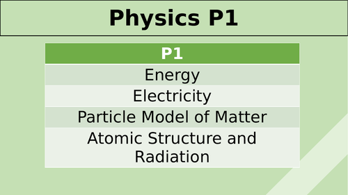 AQA Physics (Combined Science) Physic P1 Revision PPT