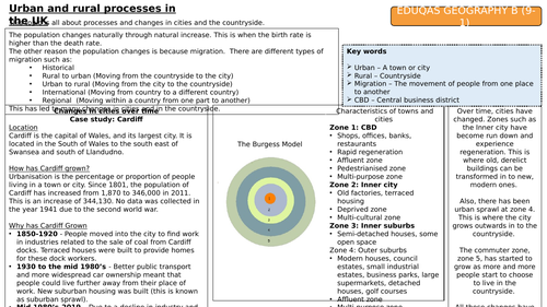 Urban and rural process revision