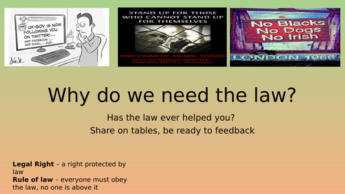 Edexcel GCSE Citizenship 9 - 1 Theme C  Why Do We Need The Law?