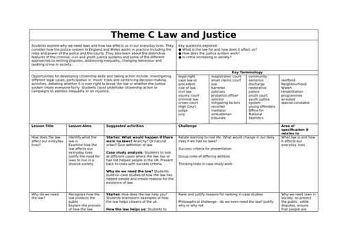 Edexcel GCSE Citizenship 9 - 1 Theme C  Scheme of Work