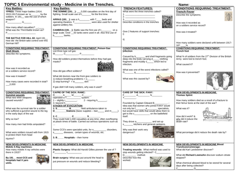 EDEXCEL 9-1GCSE - Topic 5: Western Front SUMMARY 'TOPIC ON A PAGE' consolidation, revision, resource