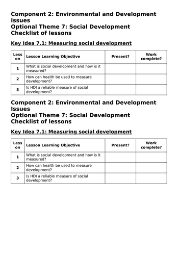 Theme 7: Social Development Key Idea 7.1 (Eduqas WJEC 9-1)