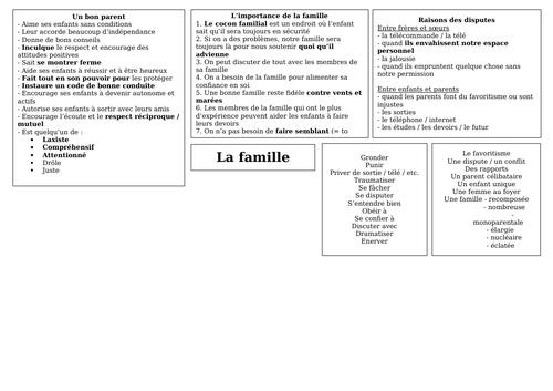 AS / A Level / Pre-U revision mat - la famille