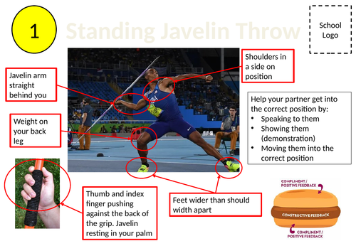 Javelin Progression teaching Cards