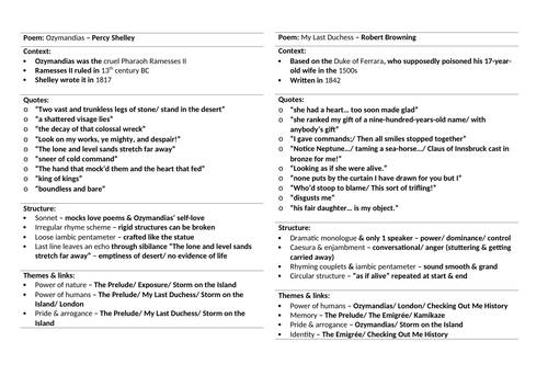 AQA Power and Conflict poem fact sheets