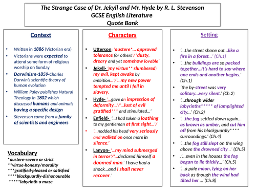 Jekyll and Hyde Summary and Quotes