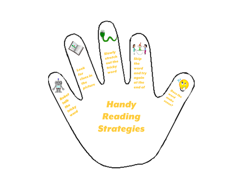 Handy reading strategies KS1