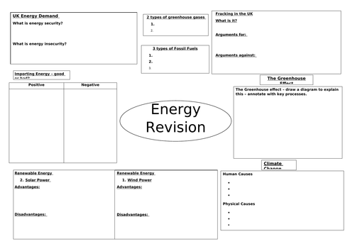 Energy Revision