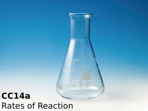 Edexcel CC14a Rates of Reaction