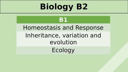 AQA Biology (Combined Science) Biology B2 Revision PPT - Paper 2