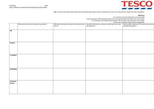 AQA 9-1 GCSE Business Studies Functional Areas Worksheet