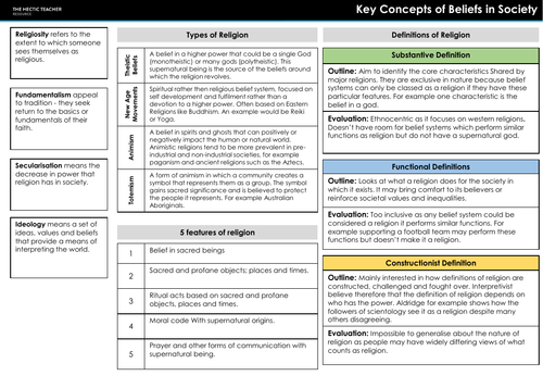 AQA A level Sociology - Beliefs in Society Completed Knowledge Organisers