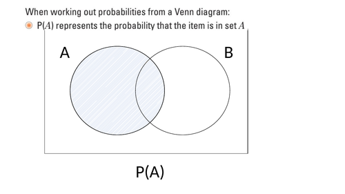 Well animated PowerPoint on Venn Diagram.