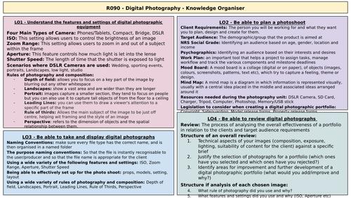 R090 - Knowledge Organiser