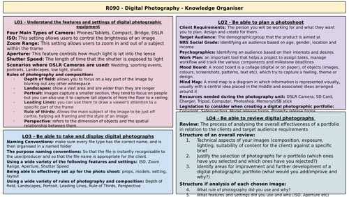 R090 - Knowledge Organiser