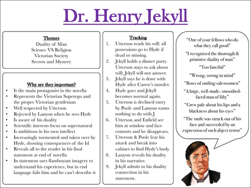Jekyll and Hyde Flashcards