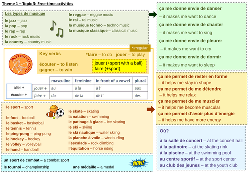AQA French mat  Theme 1 – Topic 3: Free-time activities