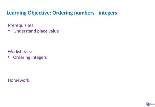Ordering numbers integers