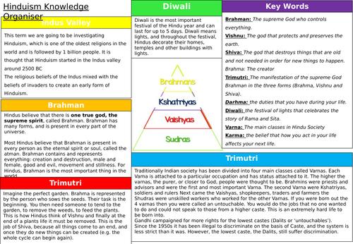 Hinduism Knowledge Organiser