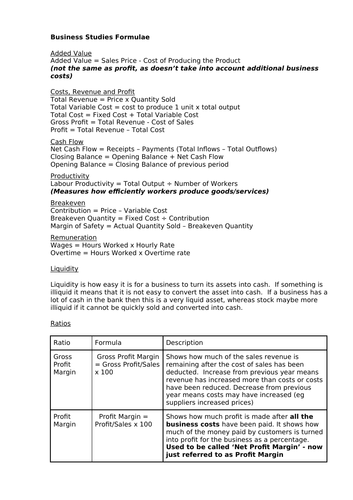 Business Studies Formulae GCSE
