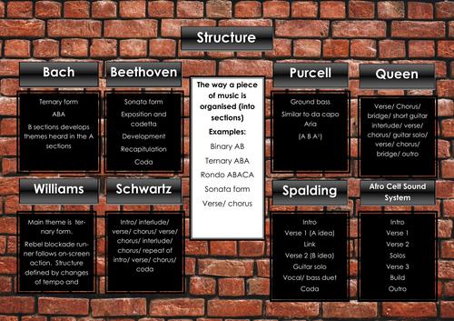 Edexcel GCSE Music Focus Work Revision Poster (structure)