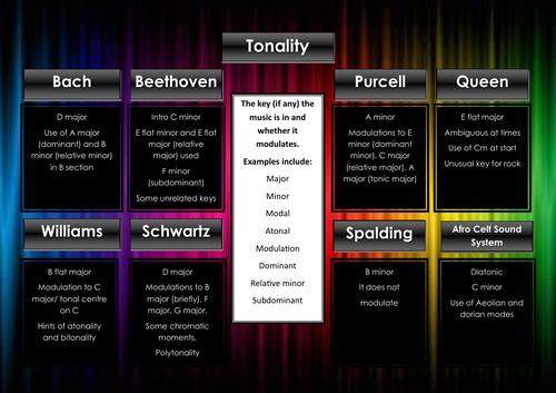 Edexcel GCSE Music Focus Work Revision Poster (tonality)