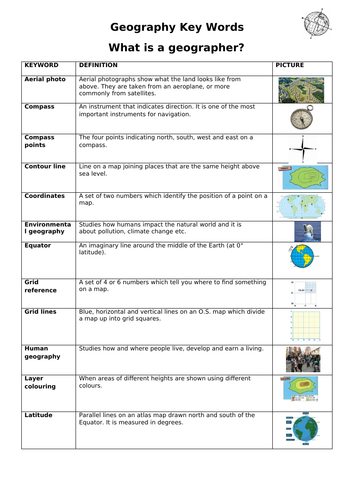 Weather and climate - Key words and definitions