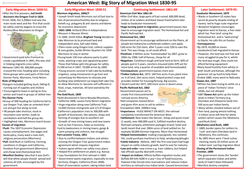 GCSE 9-1 American West: Migration and Settlement A3 Revision Sheet
