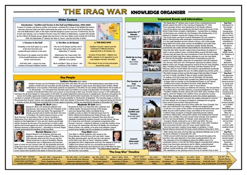 The Iraq War - Knowledge Organiser/ Revision Mat!