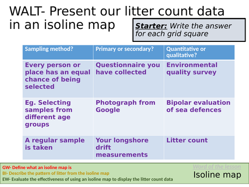 Geographical skills- Isoline maps