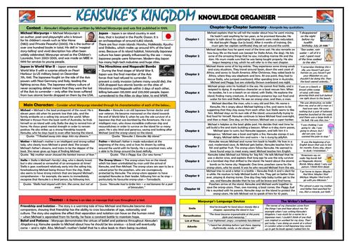 Kensuke's Kingdom Knowledge Organiser/ Revision Mat!