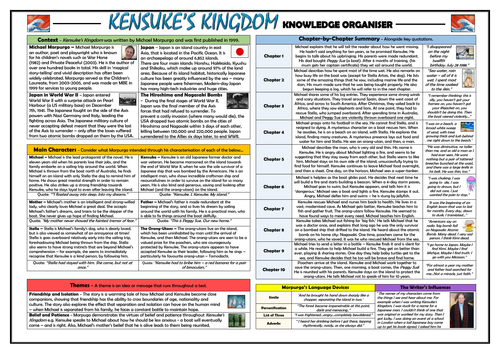 Kensuke's Kingdom Knowledge Organiser/ Revision Mat!