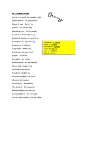 KS3 KS4 Spanish - En La Ciudad / Places In The Town / Prepositions - Key Vocabulary