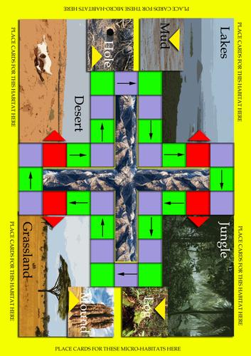 Habitat Boardgame