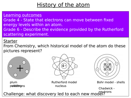 Physics P4 History of the atom full lesson + lesson plan