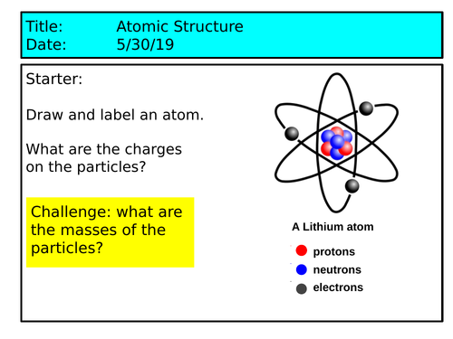Physics P4 Atomic Structure full lessons foundation and higher tier with lesson plan