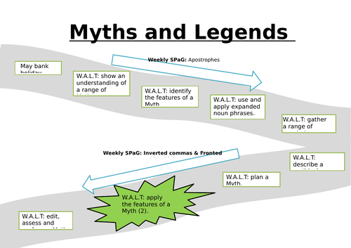 Myths and Legends - Learning Journey