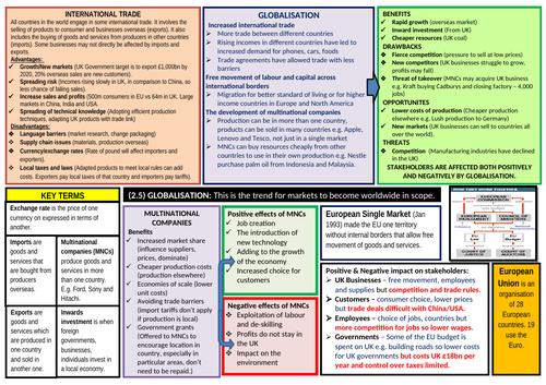 GCSE Business - Eduqas -Knowledge Organiser - Impact of Globalisation on Business